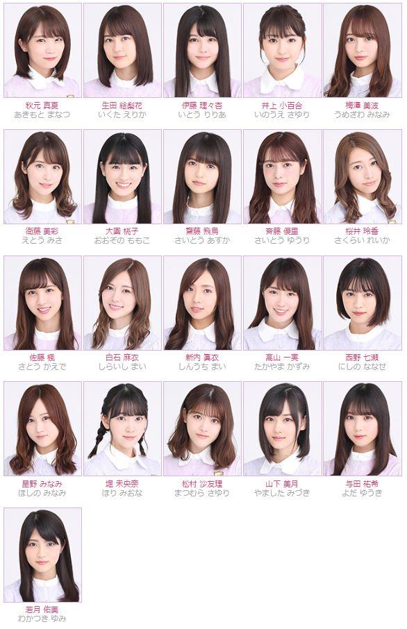 22枚目シングル選抜メンバー