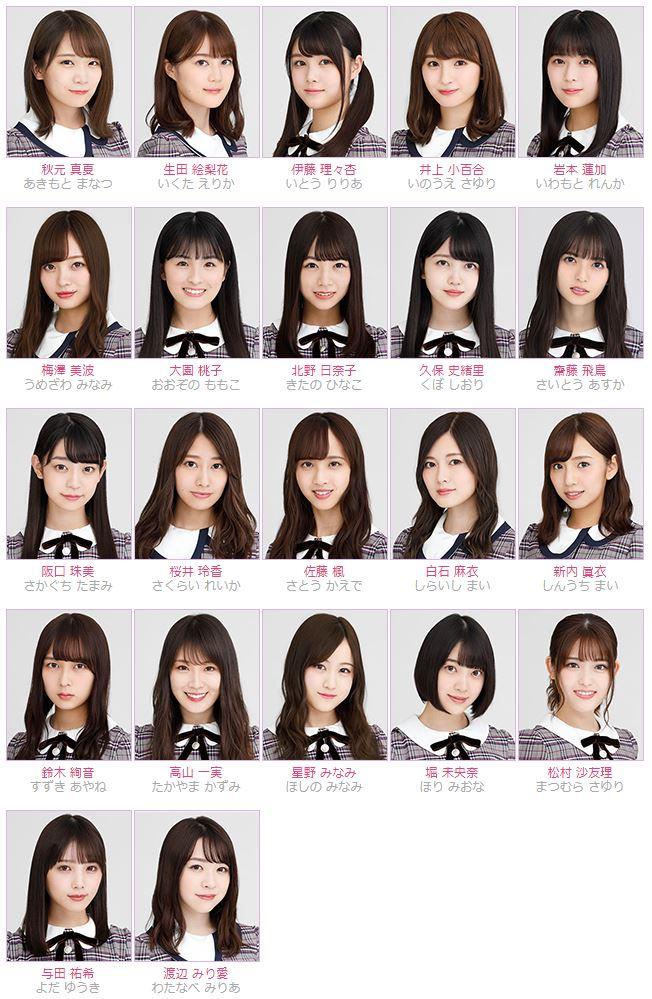 23枚目シングル『タイトル未定』選抜メンバー