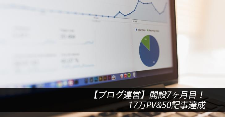 【ブログ運営】開設7ヶ月目!17万PV&50記事達成
